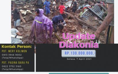 Laporan Diakonia Tanggap Bencana Siklon Seroja – MS GMIT #1; 7 April 2021