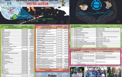 Laporan Diakonia Tim Tanggap Bencana Siklon Seroja-MS GMIT#26 April 2021